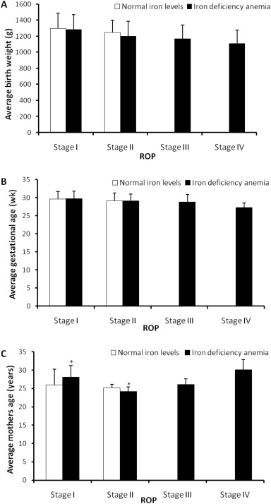 Maternal Iron Deficiency Anemia as a Risk Factor for the ...